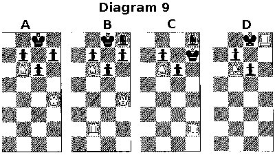 Pleasant How To Play Chess Well Appendix 6A Jsbachfoa Org Wiring Cloud Ratagdienstapotheekhoekschewaardnl